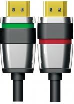 Najpopularniejsze kable HDMI w ofercie ABC Prezentacji